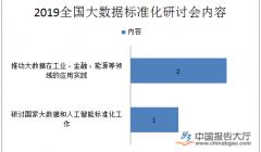 国内大数据行业 顶级会议首次来渝北举行