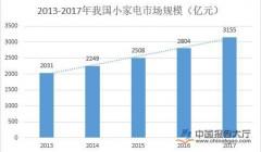 2019一季度家电销售1834亿