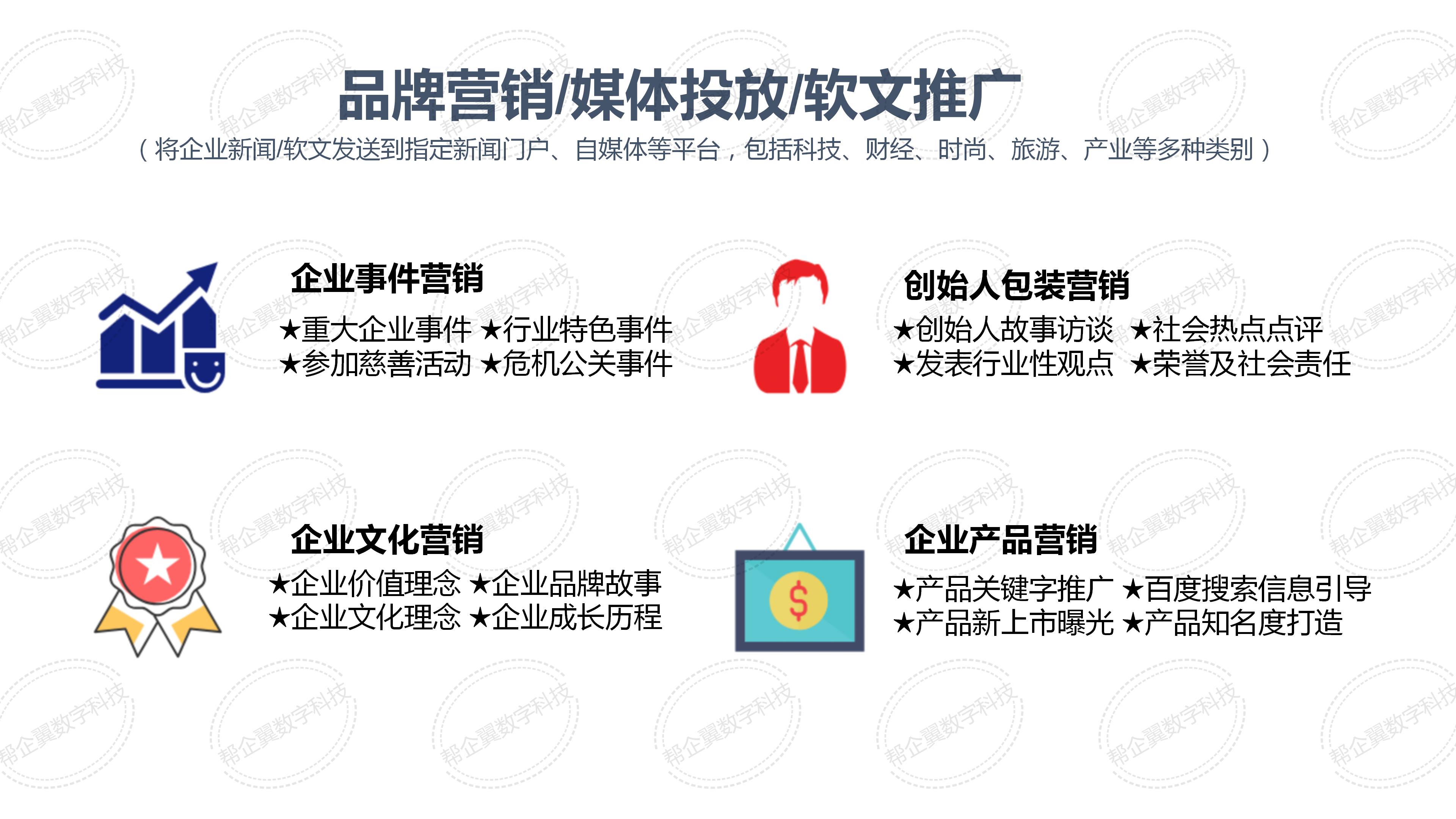 品牌营销/媒体投放/软文推广