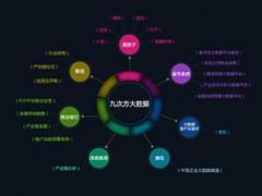 2020第十三届南京国际大数据产业博览会邀请函